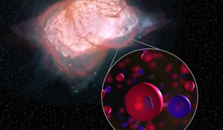 Universe's first molecule detected in space after Helium hydride ion (HeH+)